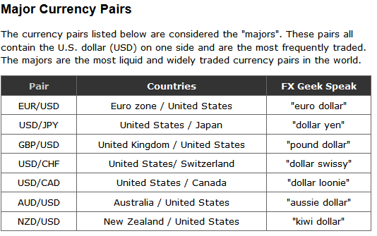 Forex cross currency pairs